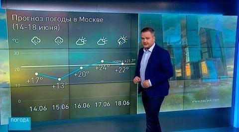 Главные новости 2016 года россия