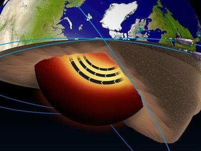 Во внешнем ядре Земли обнаружен ультрабыстрый поток из жидкого металла