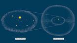 Кометы происходят либо из пояса Койпера (ближние), либо из облака Оорта (дальние)