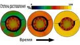 Верхняя часть мантии планет должна разогреваться под действием переменного магнитного поля светила.