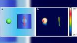 Сочетание поглощающих элементов (синяя оболочка на рисунке a) и изолированных от них излучателей (красная вертикальная полоса на рисунке a) может до неузнаваемости менять инфракрасное изображение объекта (рисунок b).