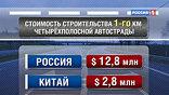 Средняя стоимость одного километра четырехполосной автострады в России сегодня составляет почти 13 миллионов долларов