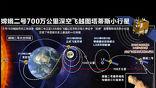 "Схема программы исследований зонда ""Чанъэ-2"""