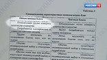 Вести ru Диссертации под ключ  Диссертации под ключ Читайте нас в telegram