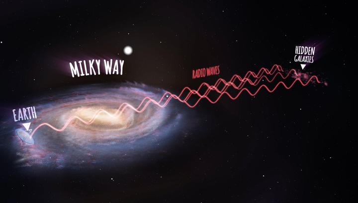 Астрономы обнаружили сотни спрятавшихся за Млечным Путем галактик