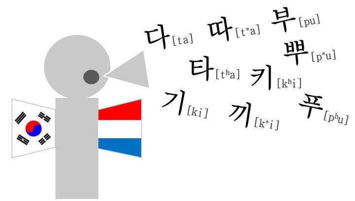 Доказано, что люди начинают обучать язык срождения— Ученые