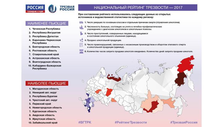 Кировская область оказалась всписке 10 самых пьющих регионов Российской Федерации