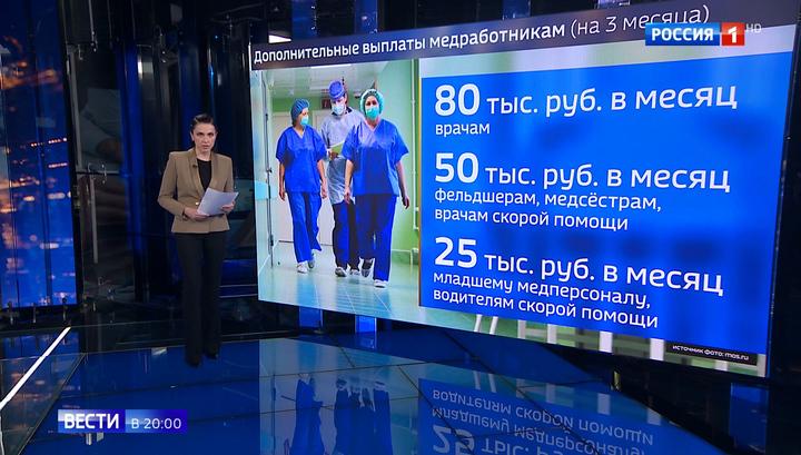 Министры финансов и труда рассказали о мерах поддержки россиян