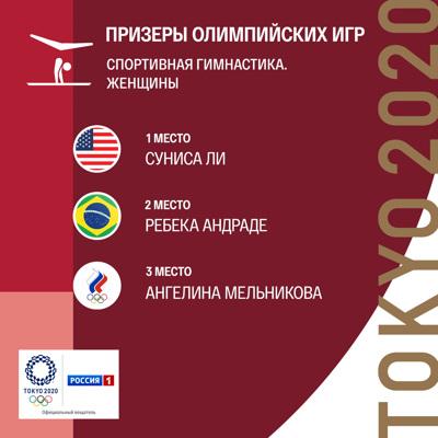 Мельникова стала обладательницей бронзовой медали в вольных упражнениях