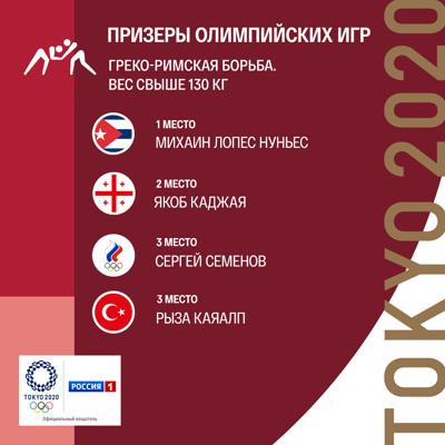 Российский борец Семенов выиграл бронзу Олимпиады в весе до 130 кг
