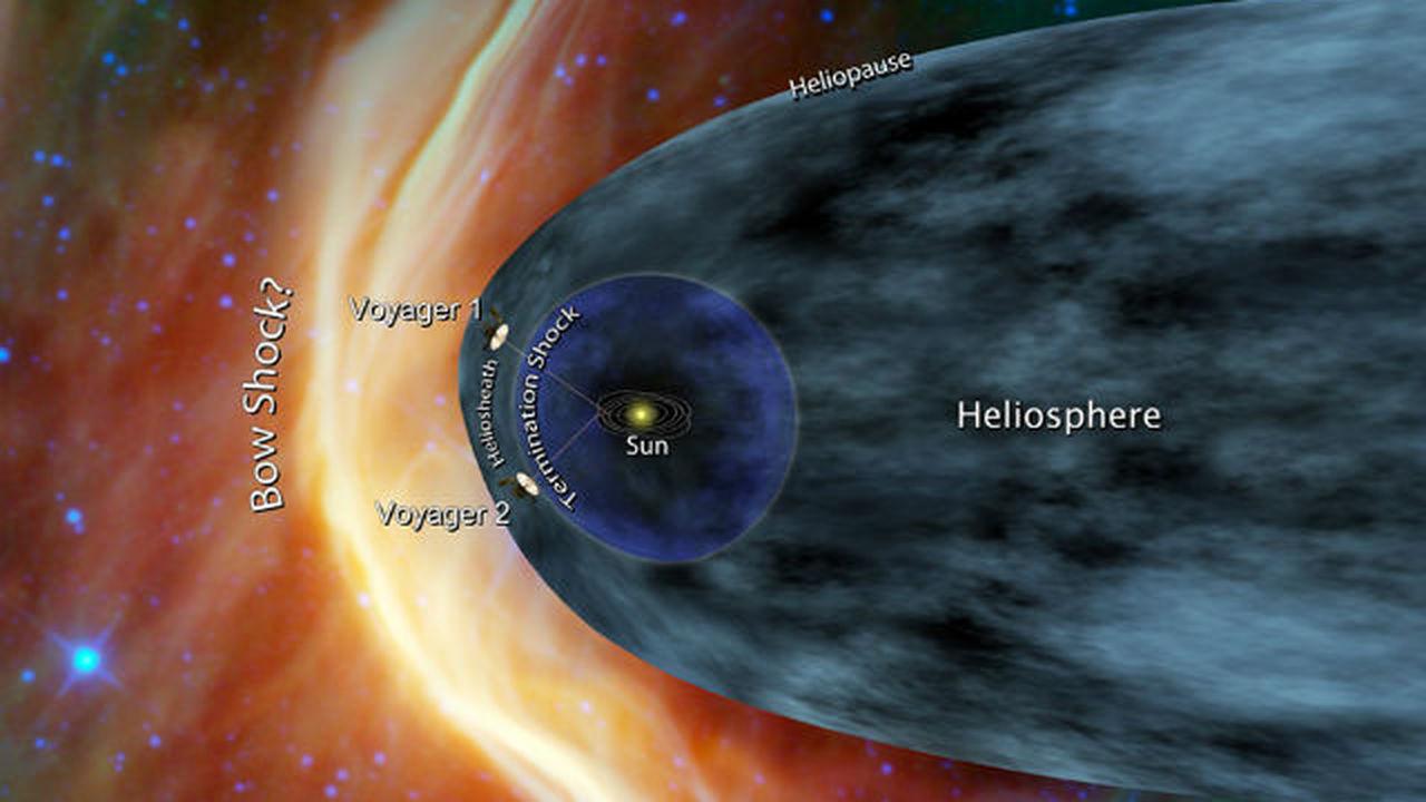 """""""Вояджер-1"""" приближается к межзвёздному пространству"""