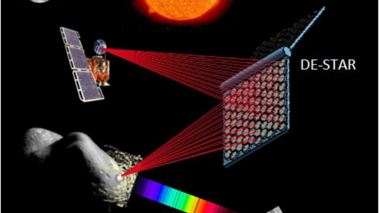 Предложено испарять астероиды за счёт энергии солнца