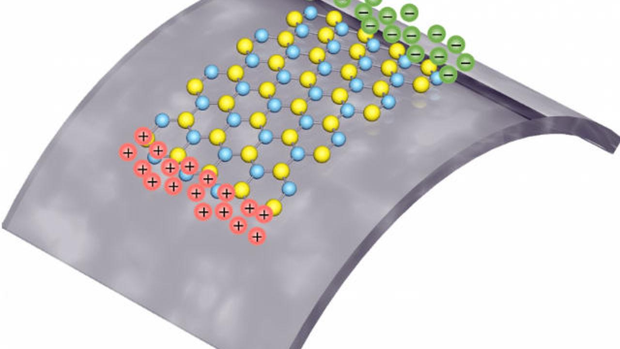 Материал толщиной с атом стал самым тонким в мире электрогенератором