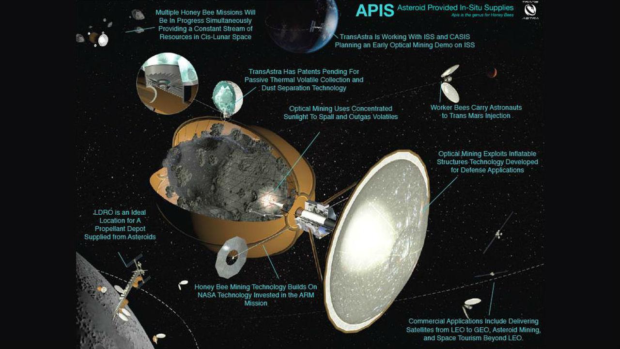 """Новая технология позволит """"выжимать"""" воду из астероидов"""
