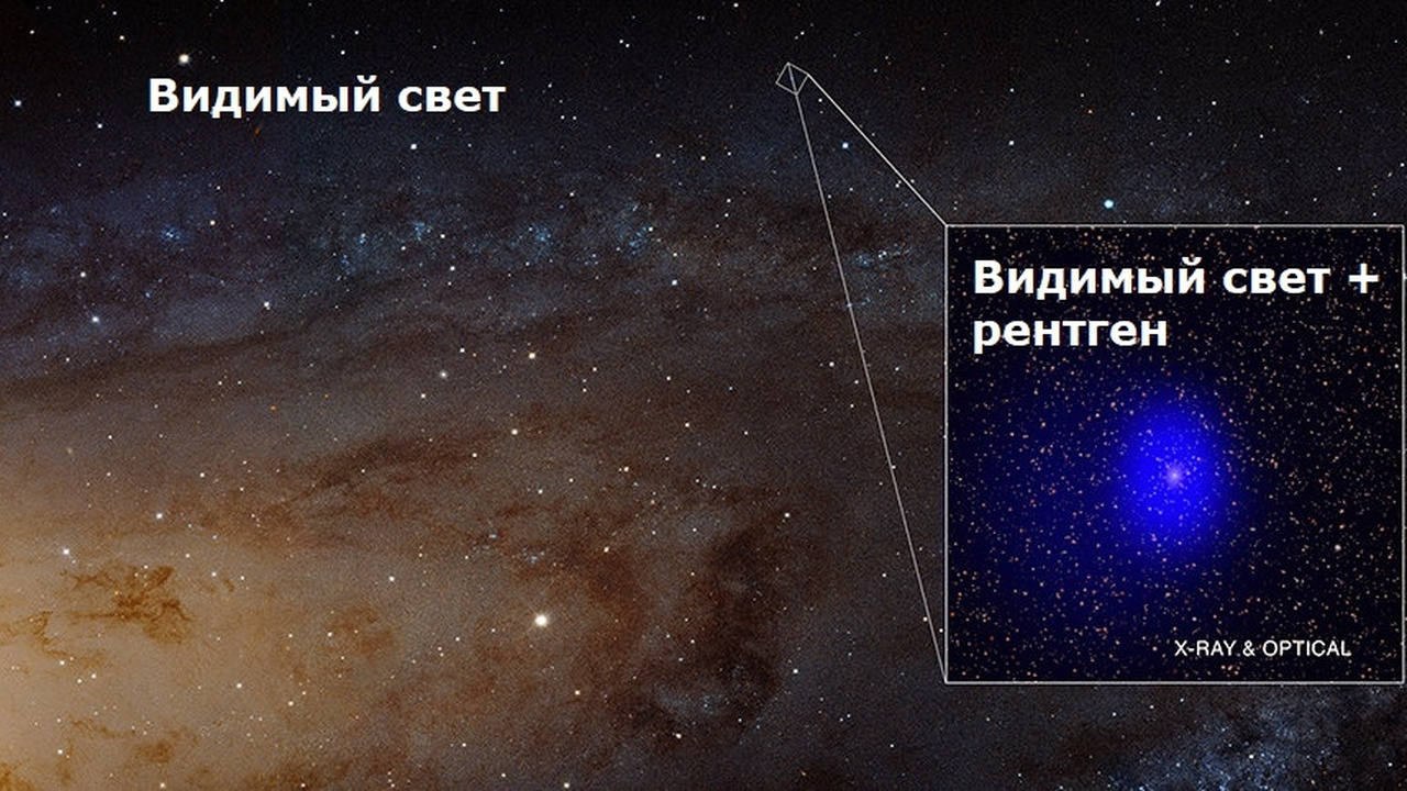 Астрономы обнаружили рекордно тесную пару сверхмассивных чёрных дыр