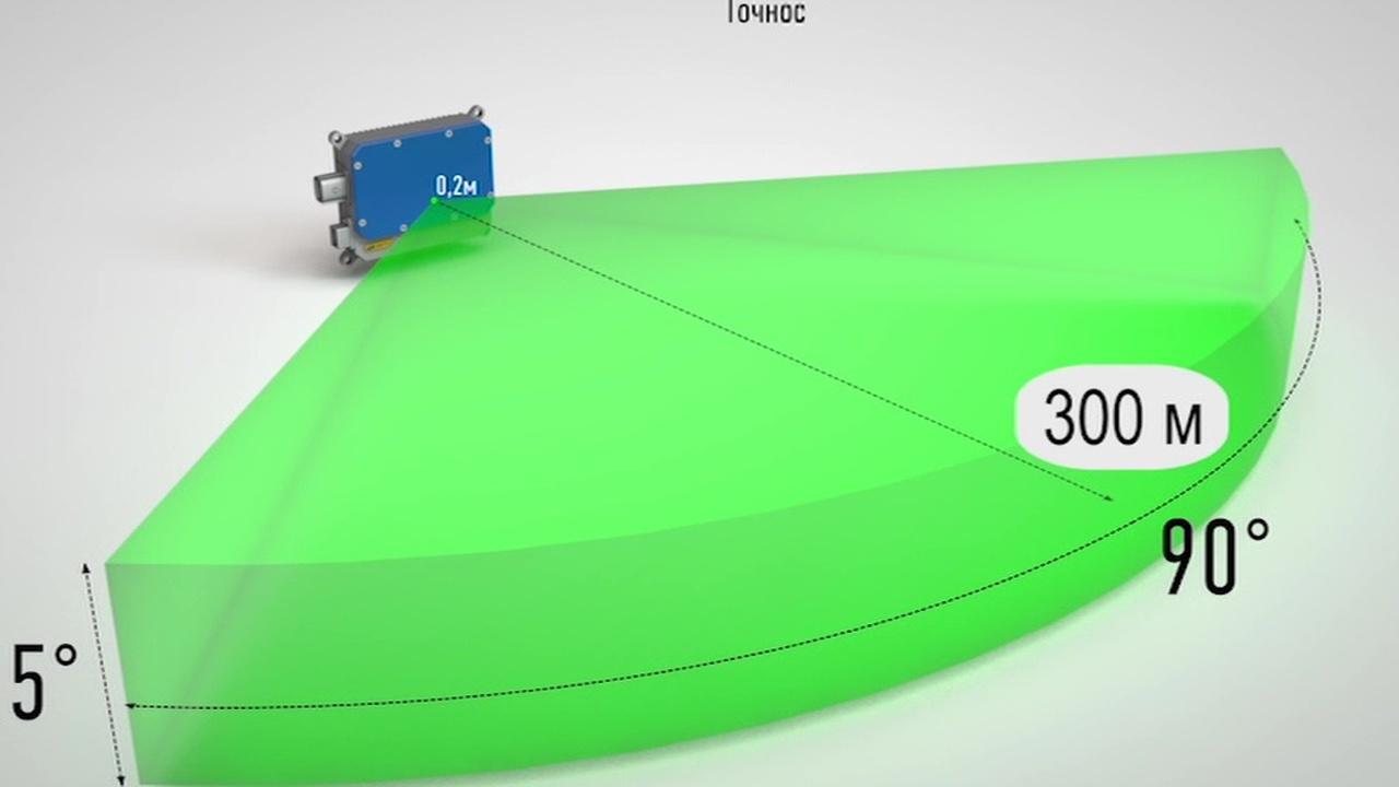Вести.net: в России изобрели новый радар для беспилотных автомобилей