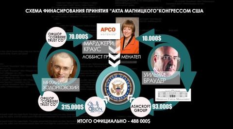 Авторская программа Аркадия Мамонтова. Бархат