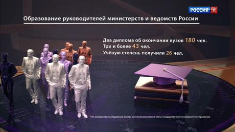 Картина мира с Михаилом Ковальчуком. Элиты и стратегии развития