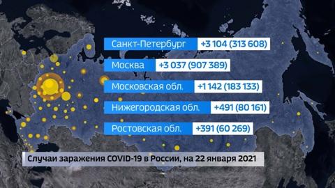 Вести. Питер снова обогнал Москву по числу случаев коронавируса