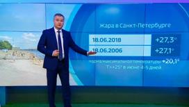 """""""Погода 24"""": помогут ли росийской сборной особенности национального климата?"""