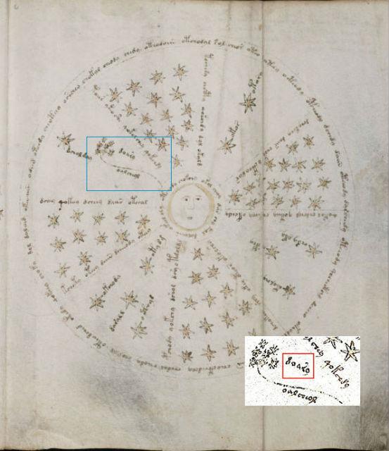 На фото представлена иллюстрация из рукописи Войнича, которая, по мнению Стивена Бэкса, отражает наблюдения за созвездием Тельца