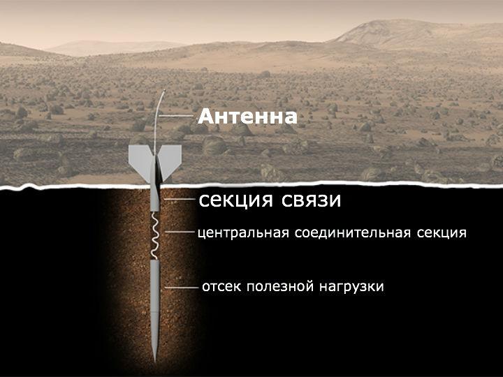 Хвостовая часть зонда останется над поверхностью, а носовая проведёт химический анализ