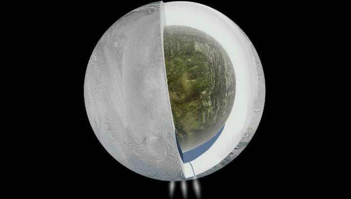 Диаграмма, показывающая вероятное внутреннее устройство Энцелада