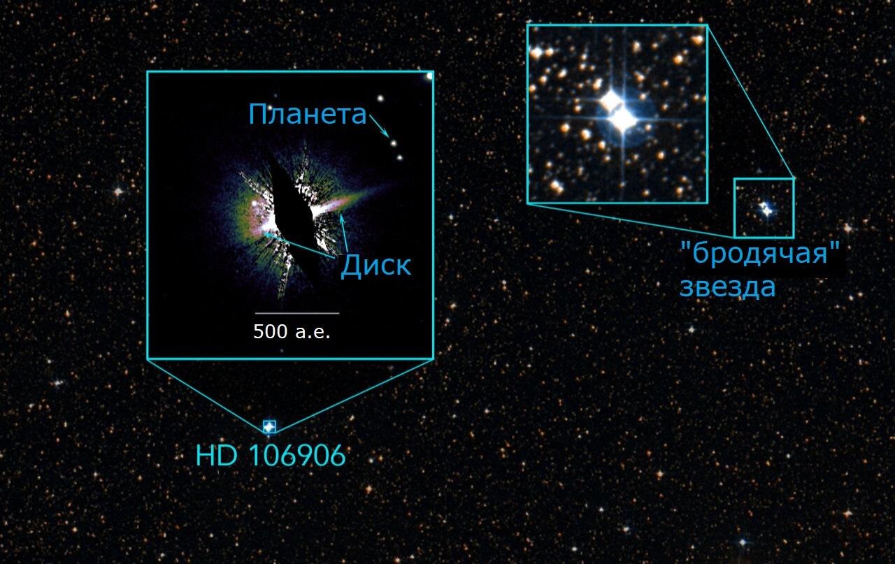 Проходящая мимо звезда сдвинула планету на другую орбиту, которая оказалась более безопасной.