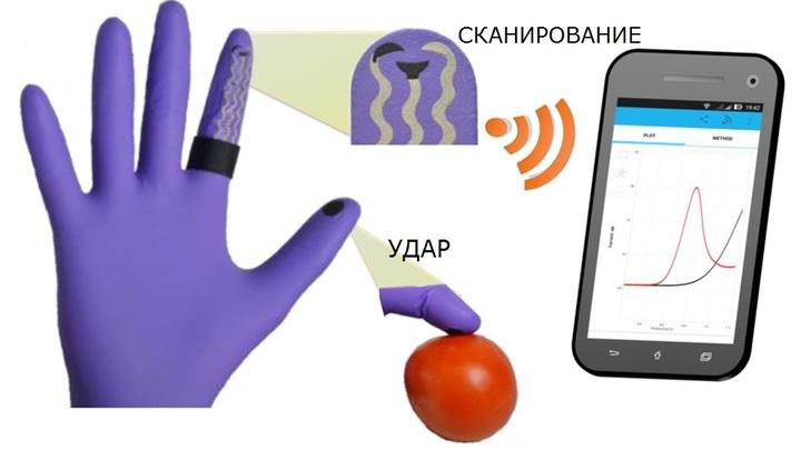 Устройство проводит электрохимический анализ и передаёт его результаты на мобильное устройство в режиме реального времени.