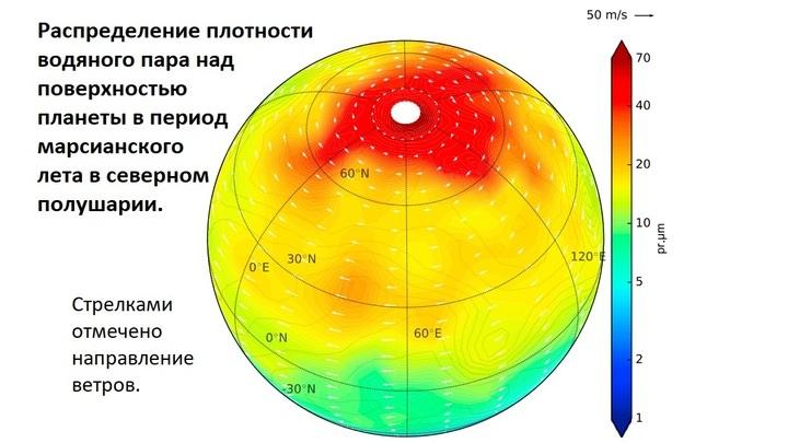 Распределение плотности водяного пара над поверхностью планеты в период марсианского лета в северном полушарии. Стрелками отмечено направление ветров.