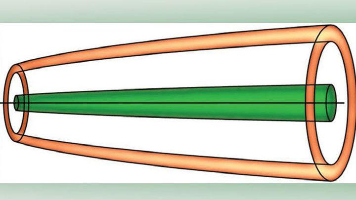 Схематическое изображение вложенных джетов.