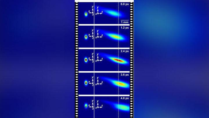Камера снимает настолько быстро, что успевает запечатлеть процесс фокусировки импульса фемтосекундного лазера.