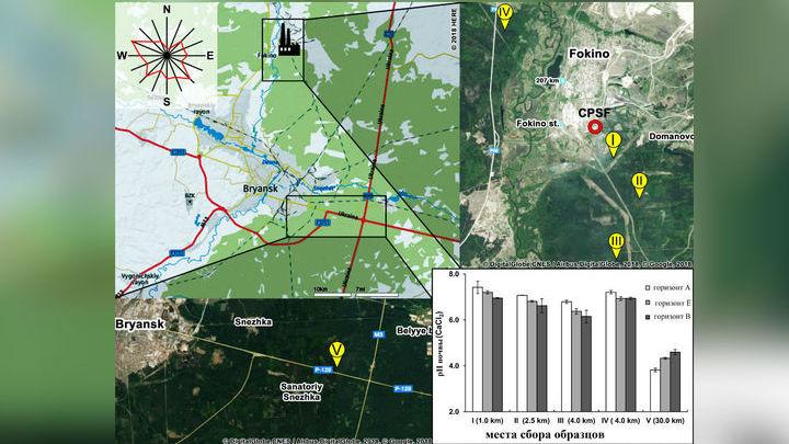 Схема расположения основных опытных участков. CPSF √ источник выбросов. Диаграмма в нижнем правом углу показывает степень воздействия цементного производства на кислотно-щелочной баланс почв сосновых лесов вблизи предприятия.