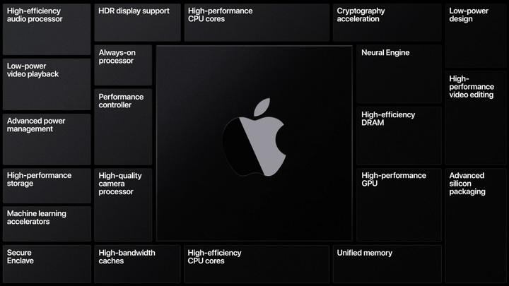 СМИ: новый процессор Apple M2 запущен в серийное производство