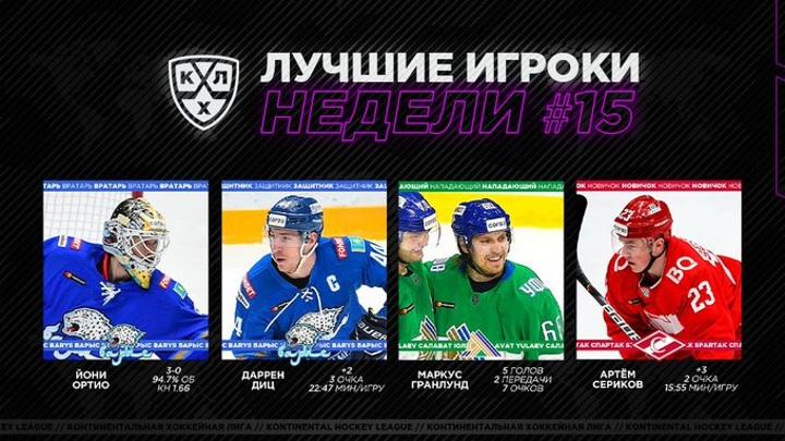 КХЛ определила лучших хоккеистов очередной недели