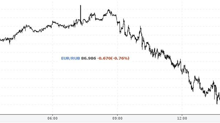 Доллар побил антирекорд за 11 месяцев. Новости Авдеевки