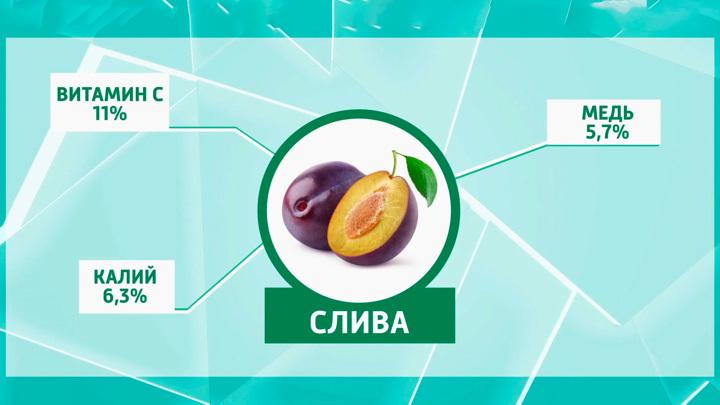 """Кадр из программы """"О самом главном"""". Врачи назвали фрукт, который помогает снизить артериальное давление"""