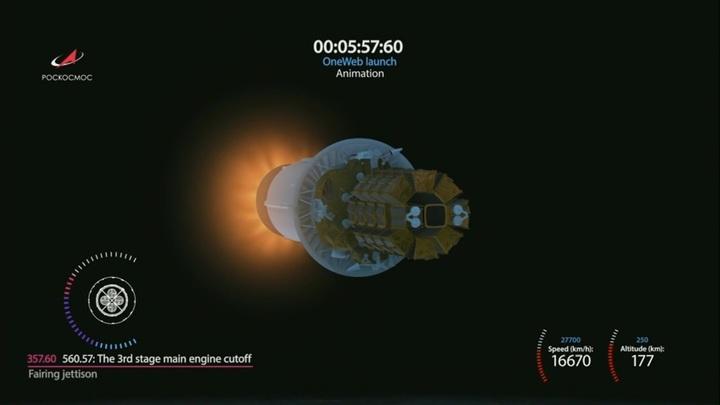 "Ракета ""Союз"" вывела на орбиту все 34 спутника OneWeb"